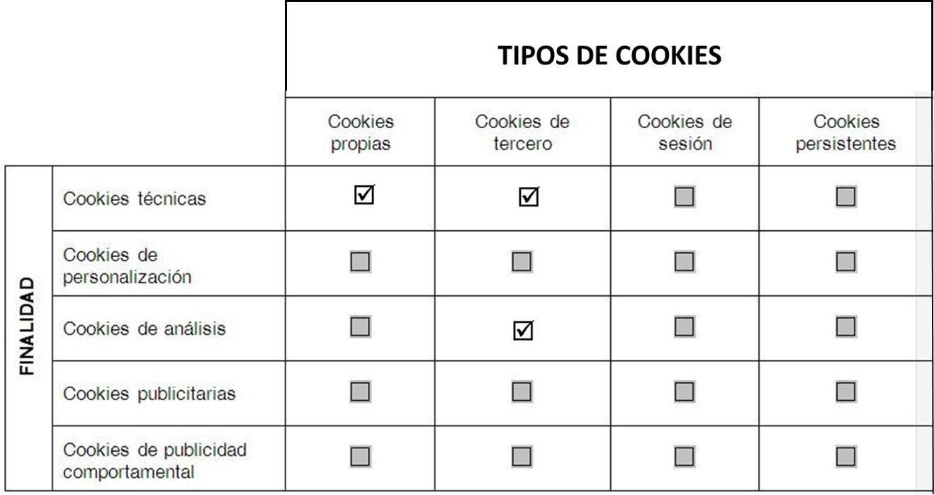 tabla_cookies